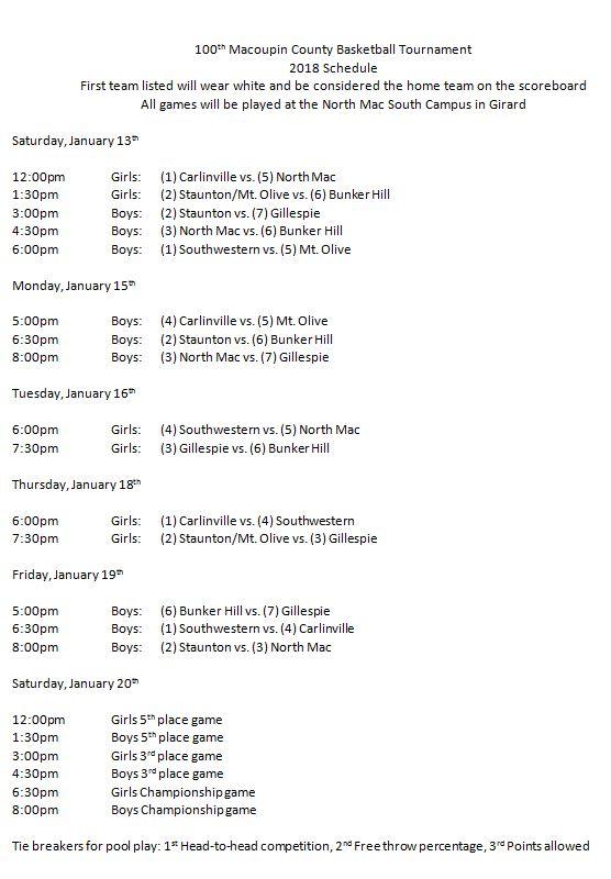 Macoupin County Basketball Tournament